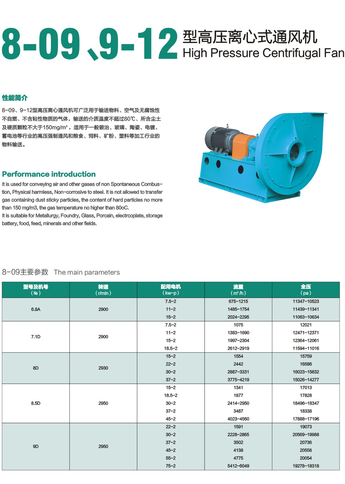 8-09 high pressure ventilation exhaust fan blower and industrial fan manufacturers