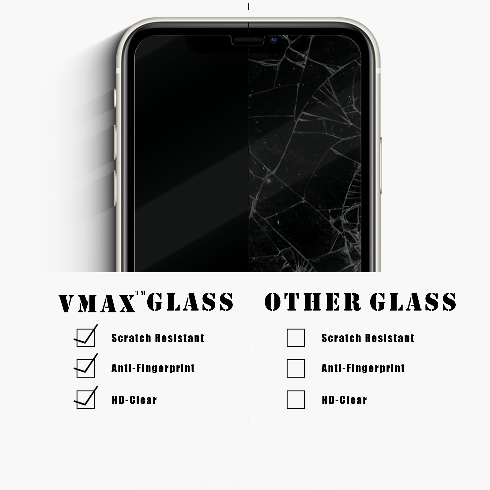 For iPhone 11/11 Pro/11 Pro Max anti-shock 2.5d anti bacteria high clear tempered glass