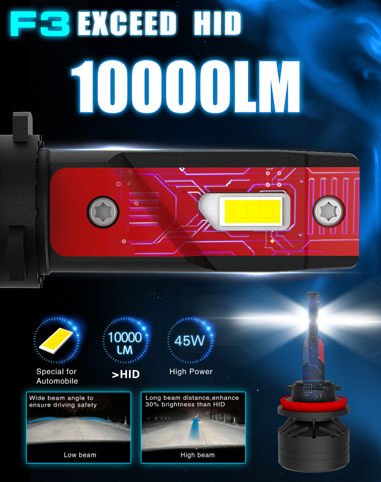 Premium VISION Luxury f3 led headlight bulb 10000 Lumen 45W 6500K New G-XP Chip 2019 new patent headlamp dual ball fan H7 H11