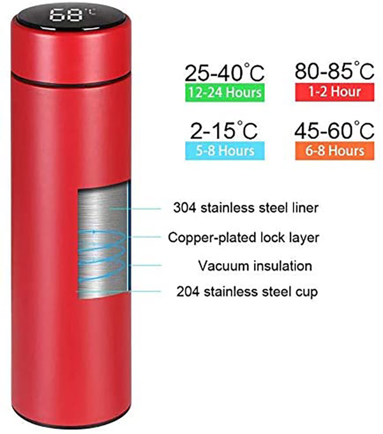 Free Sample Wholesale Vacuum Double Wall Stainless Steel Water Bottle temperature display