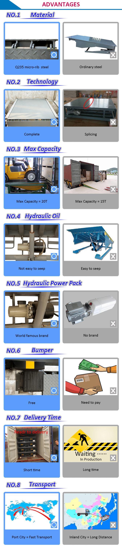 High Quality Performance Hydraulic dock leveler cylinder dock leveler for sectional door dock leveler