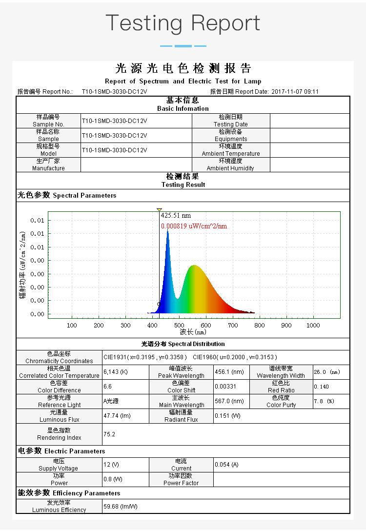 Fabrik Direkte Versorgung T10 Led 3030 1smd Lesen Licht W5w 194 Auto Auto Instrument Lampe 0,8 w 48LM Günstigen Preis