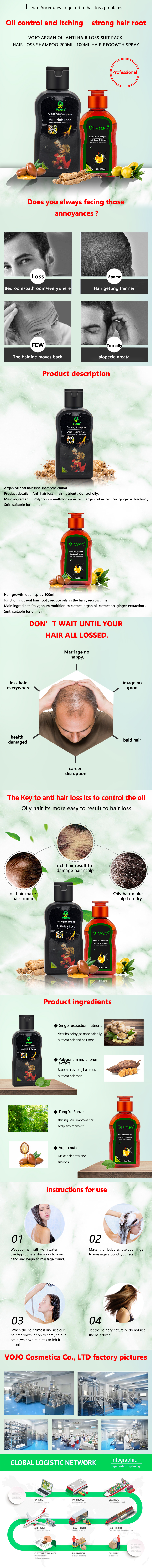 2020  hot selling China hair growth ginseng essence oil anti hair loss promotes and hair growth liquid suit pack from UK BRAND.