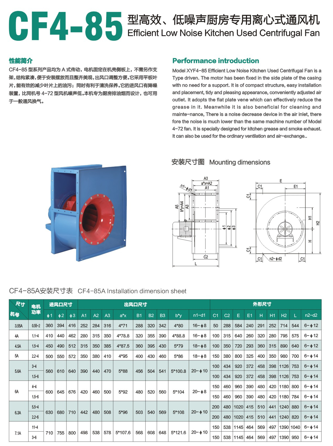 CF4-85 EFFICIENT LOW NOISE KICHEN USED CENTRIFUGAL FAN