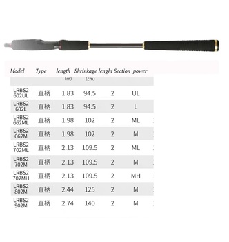 LUTAC Brave Fast 2.13m LRBS1-702MH Spinning-rod Long Casting Fresh Water SIC EYE Guide High Carbon Fiber Fishing Rod