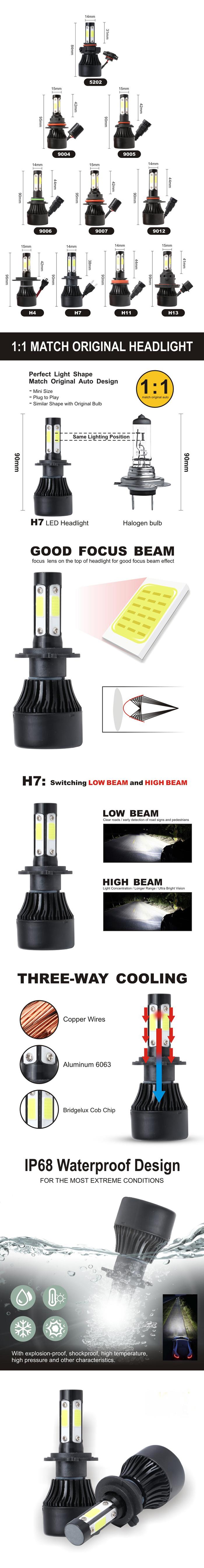 Liwiny sıcak satış araba ışıkları led h7 24v otobüs parçaları far f9 4 tarafı 9005 9006 otomatik far