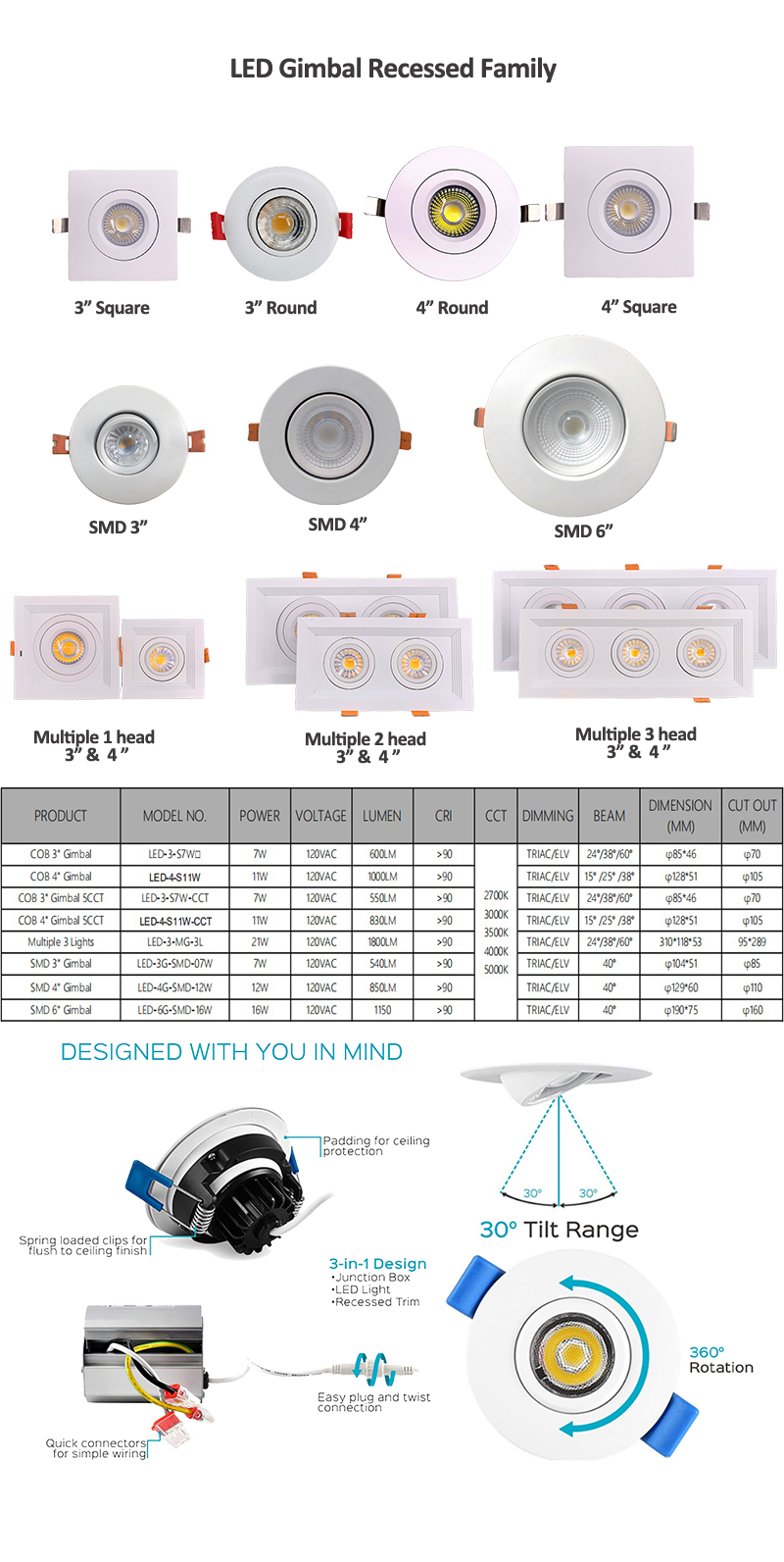 ETL 11W 4 Inch Recessed Ceiling Dimmable trimless indoor lighting aluminium profile adjustable housing indoor cob led downlight