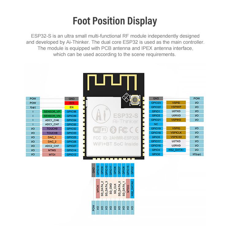 Ai-Thinker ESP32-S 2.4G WiFi+BT/BLE SoC/ dual-frequency/PCB/exteral antenna/ESP32 Chip
