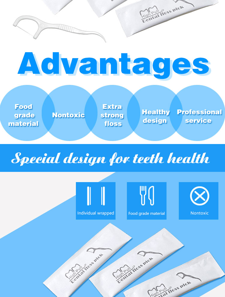 Custom Logo Abrasive Teeth Dental Floss Pick Individually Wrapped Flosser Wholesale Manufacturer