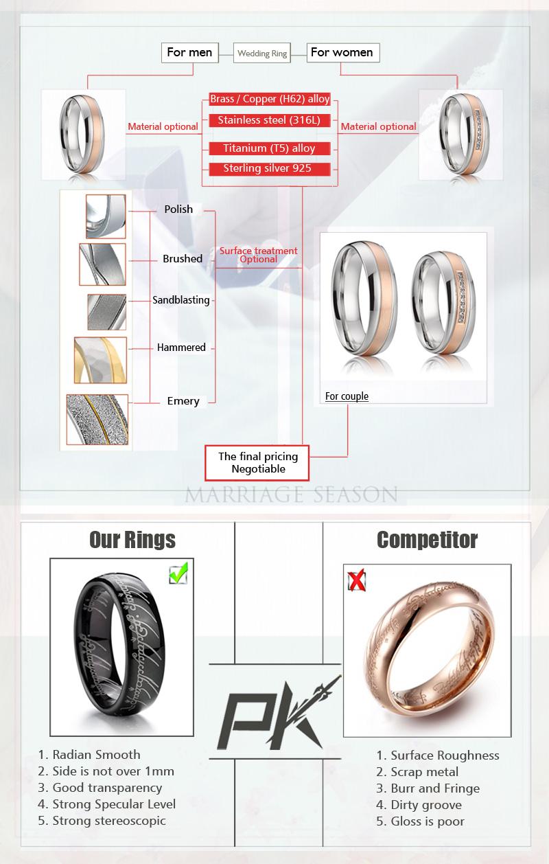 Hot Sale modern custom titanium jewelry wedding bands for men