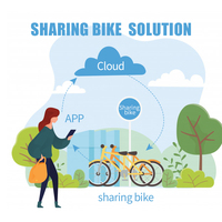 Omni public Electric sharing Scooter IOT device software solution lock App