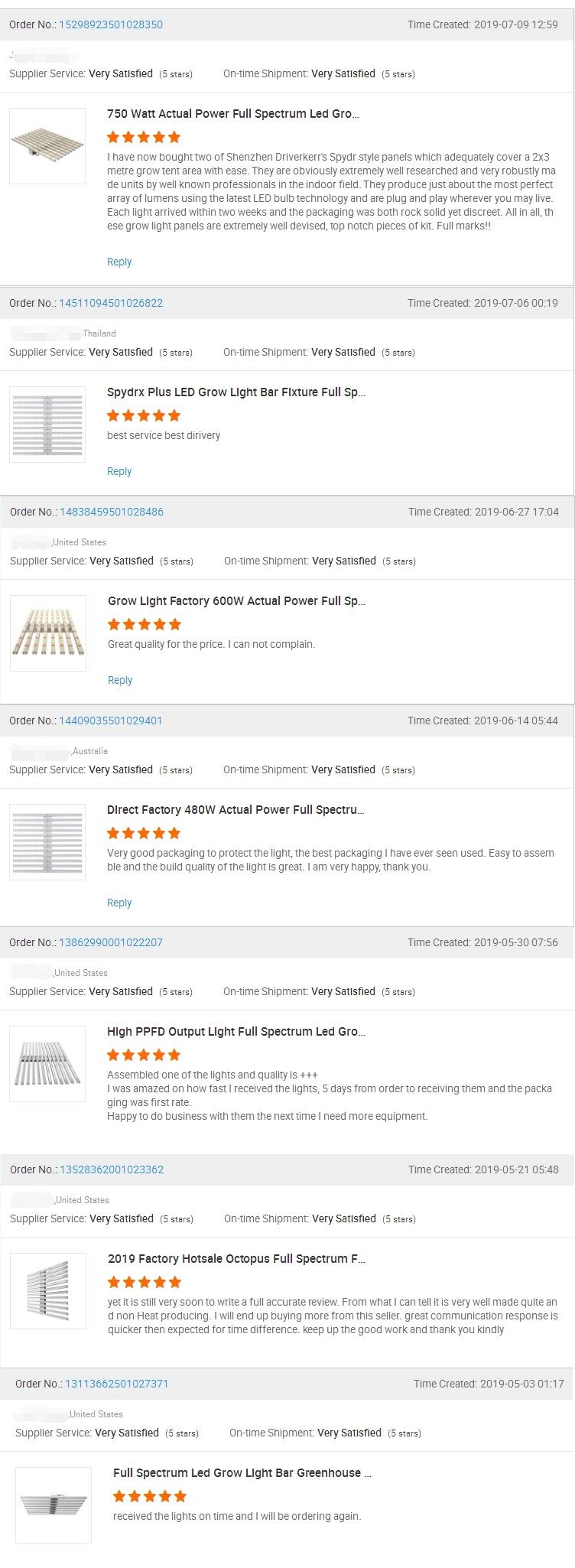 Factory Supply Full Spectrum Samsung LM301B Top Bin 12 Bars Led Grow Light