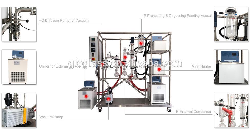 빠른 배송 14 일 배달 시간 GMD-150 플러스 실험실 단거리 분자 증류 실험실