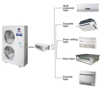 Gree Brand 8HP 22.4kW Residential Building VRV VRF System Multi Split Central Air Conditioner