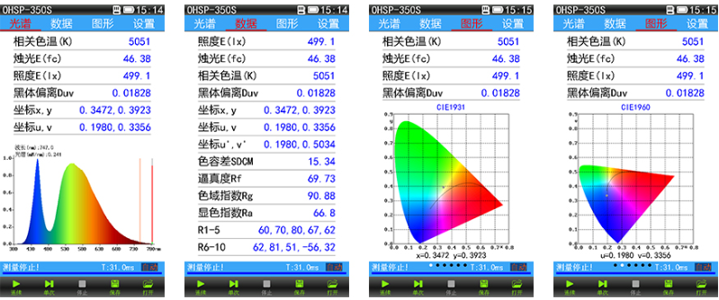Hangzhou OHSP 350S draagbare nir spectrometer analyzer zonnestraling spectrum grow light uv licht