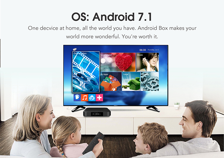 Manufacturer direct support OEM&ODM Custom tx3 mini 4K s905w android 7.1 set top box  media player