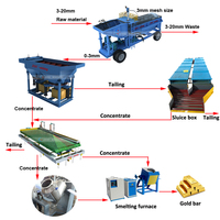 Mobile Coltan Mining Equipment 250TPH Rotary Trommel Sieve Processing Machine Alluvial Gold Wash Trommel Plant