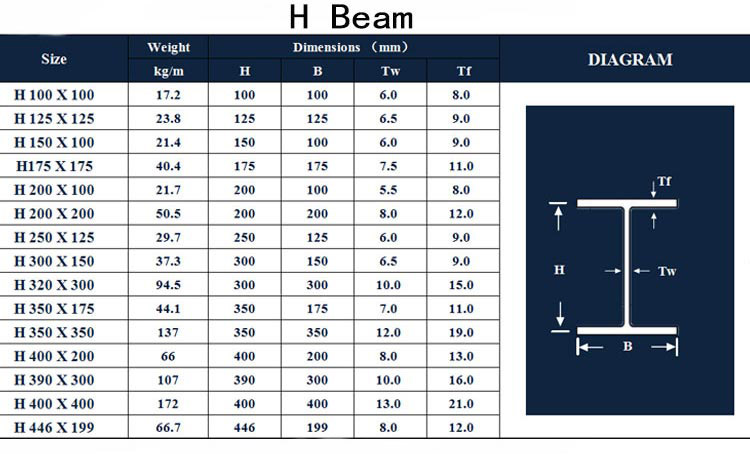 W 8x21 Steel Structure H Beam Weld H Section Steel Beam ...