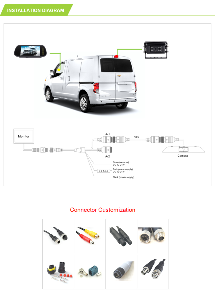 2016 Car Rear View Camera Motorized Auto Shutter Camera for Vehicle Security