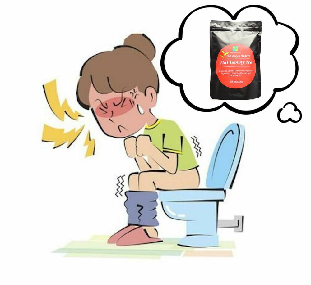 RTS Free shipping manufacturers unbranded slim tea 28 days detox flat tummy tea bags slimming adelgazar rapido barriga - 4uTea | 4uTea.com