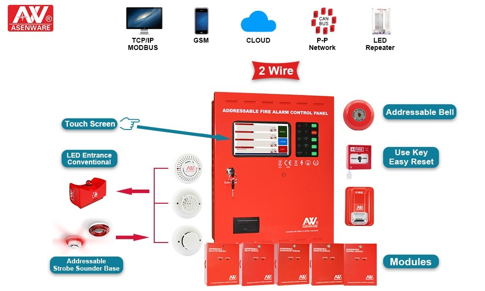 Manufacture Addressable wireless Fire Alarm control system