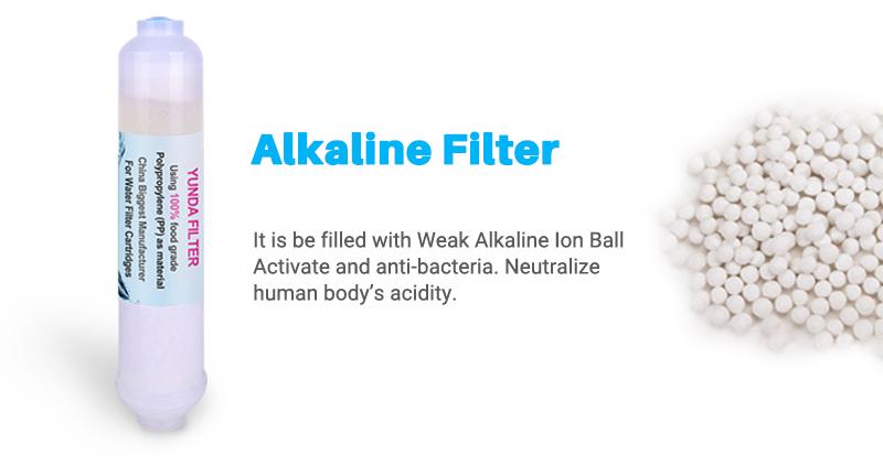 Huining Filtro de agua de membrana de /ósmosis inversa de repuesto para sistema de filtraci/ón de agua potable de 5 etapas 1 paquete, tubo de agua blanco