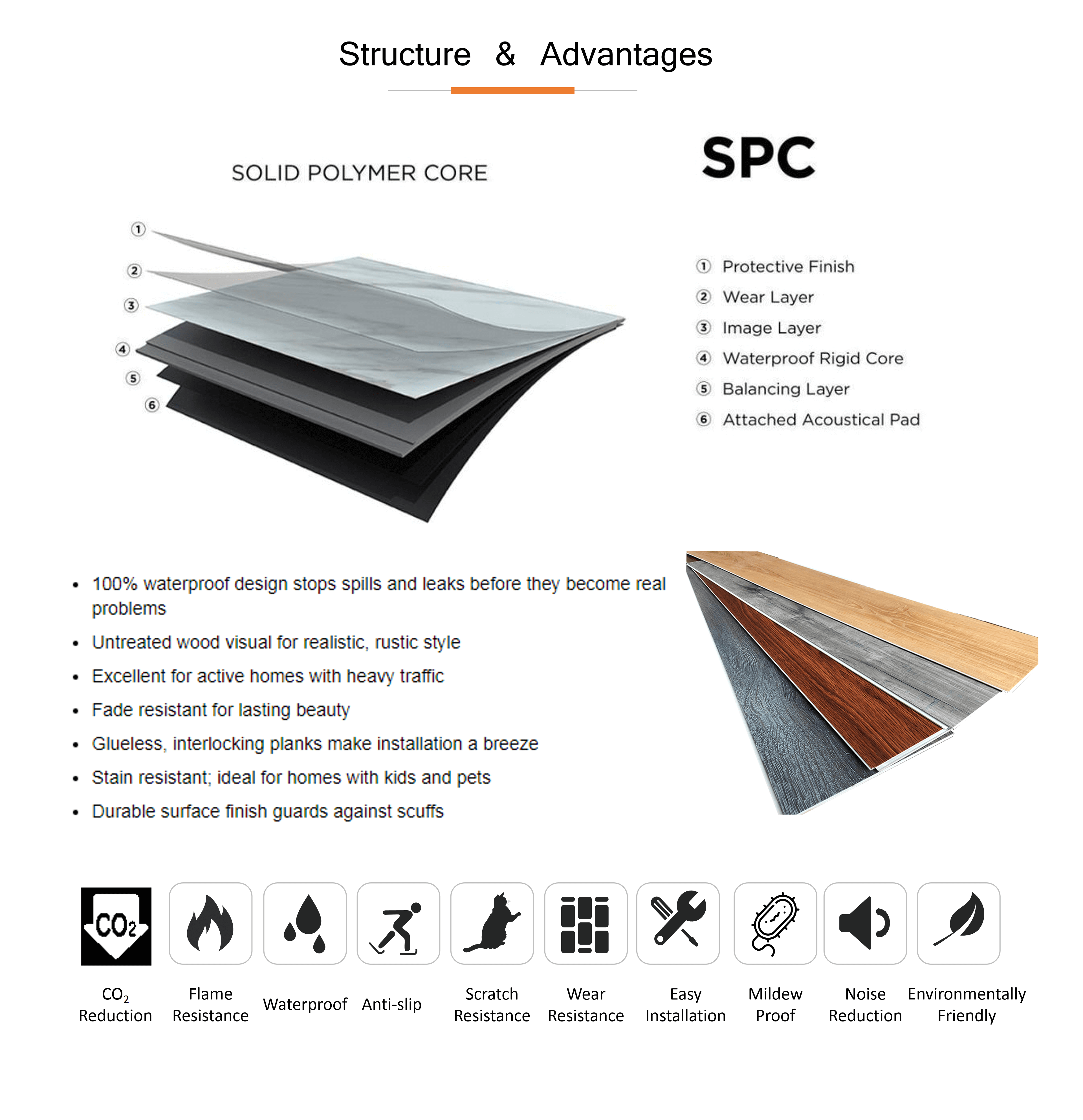 Home Design 20 Mil Eco Click Vinyl Plank Flooring Spc