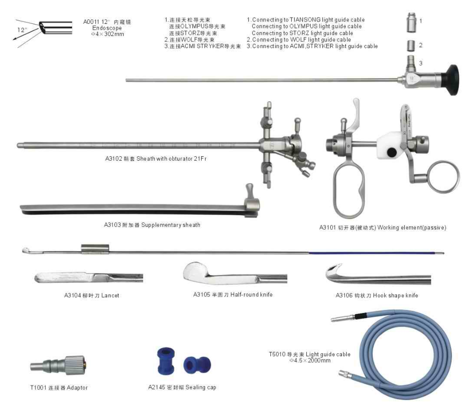 urethrotomy set -.png