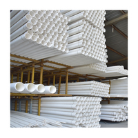 Factory Outlet Full Form PVC Pipe List 4 Inch for Water Supply