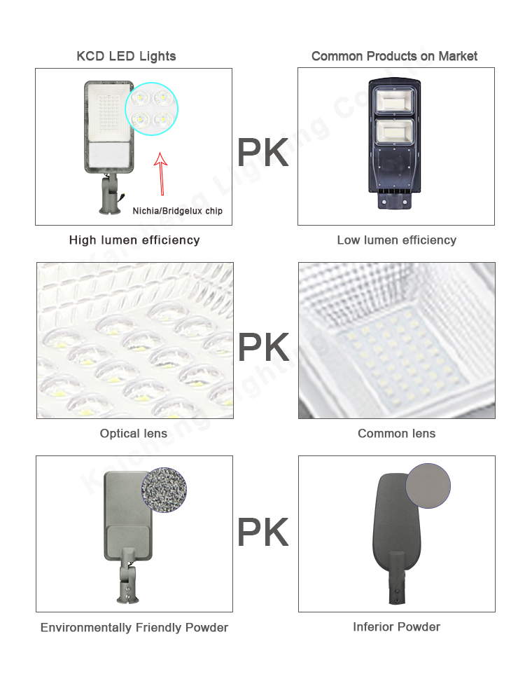 KCD A Risparmio Energetico Luce di Via Impermeabile Batteria Al Litio IP66 Super Luminoso Solare della Luce di Via Lampione Luce Solare per Esterni
