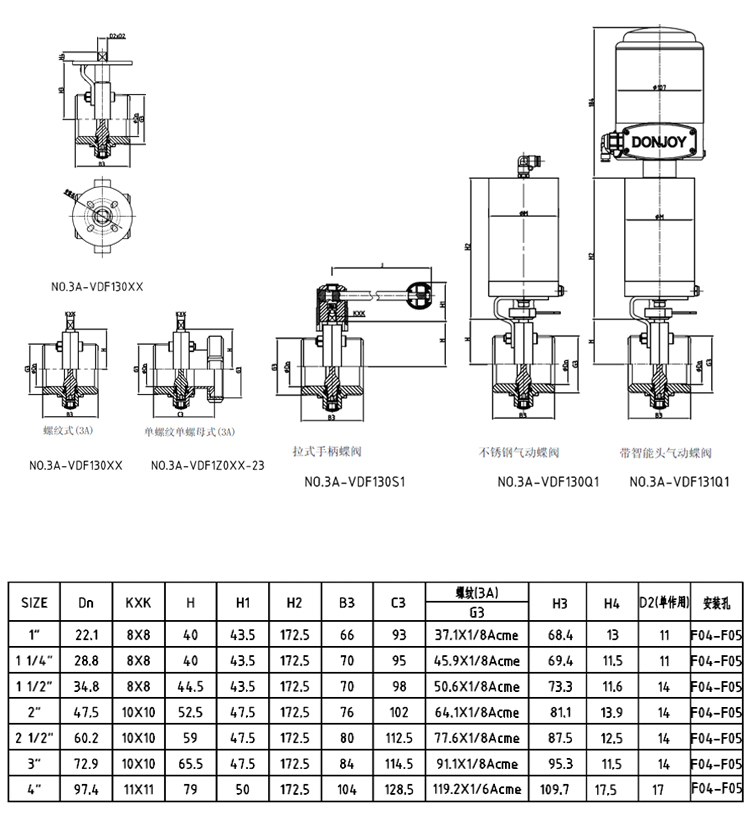 Donjoy Sanitary single Manual operation butterfly valve weld single thread butterfly valve