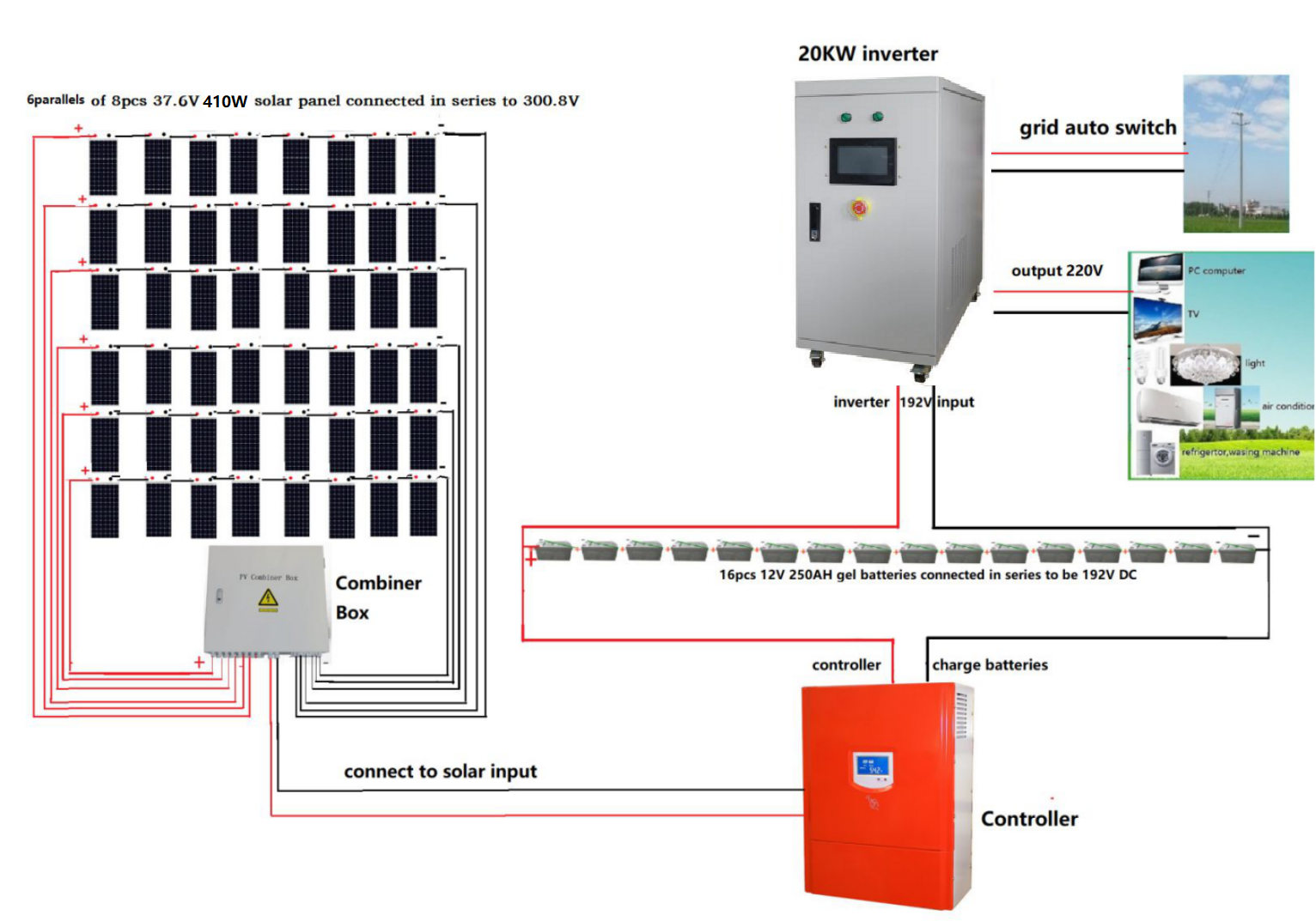 20kw solar system.png