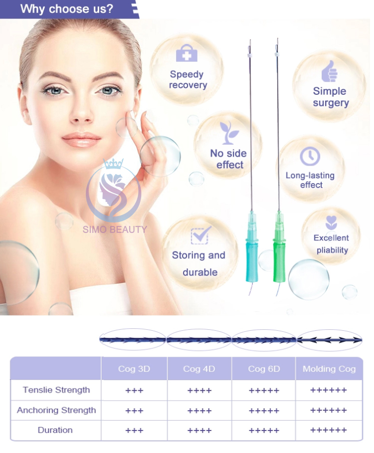 Remove wrinkles collagen suture facial anti-aging PDO threads screw lifting