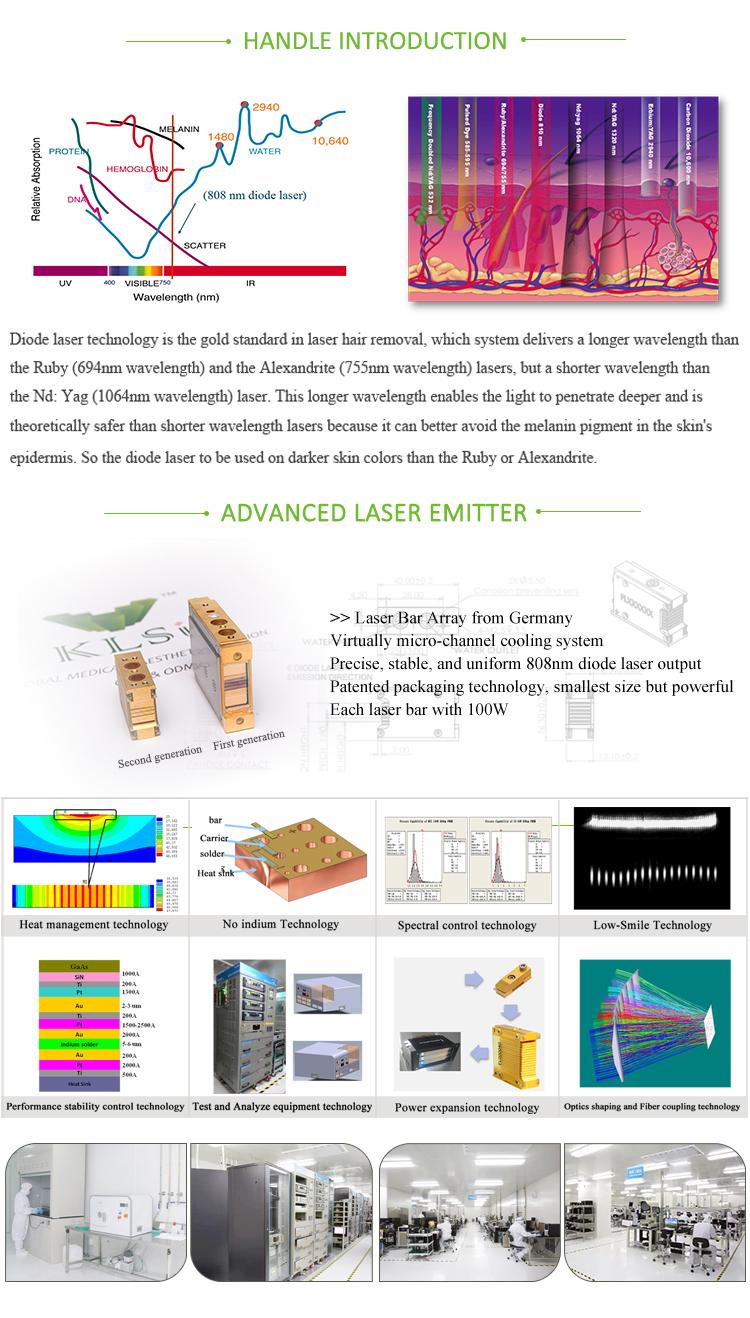 808nm diode laser braun haar entfernung maschine