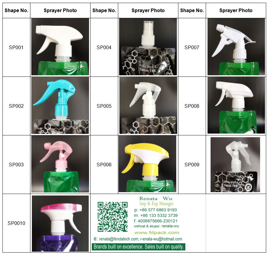Cina Produsen Memicu Botol Spray 750Ml