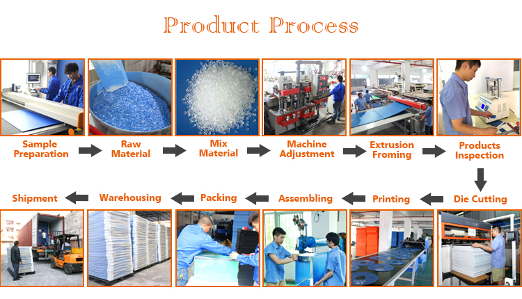 2mm-12 milímetros Reciclado PP Corflute Plástico Corrugado Folha Cartonplast/Folha Coroplast Oco