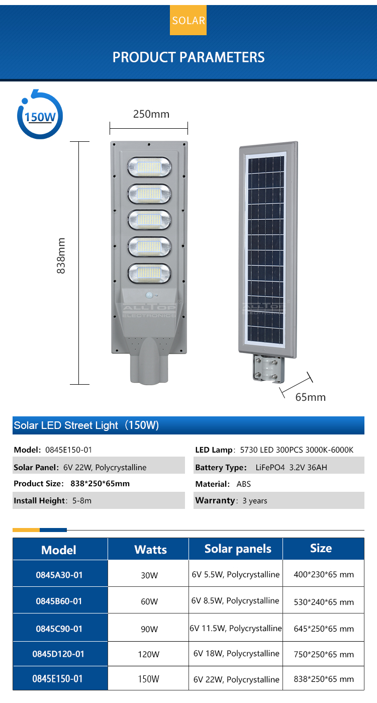 ALLTOP solar street light with panel and battery best quality manufacturer-7