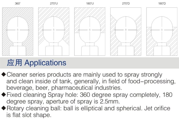DONJOY high pressure tank cleaner spray ball cleaning sanitary Clamped rotary cleaning ball