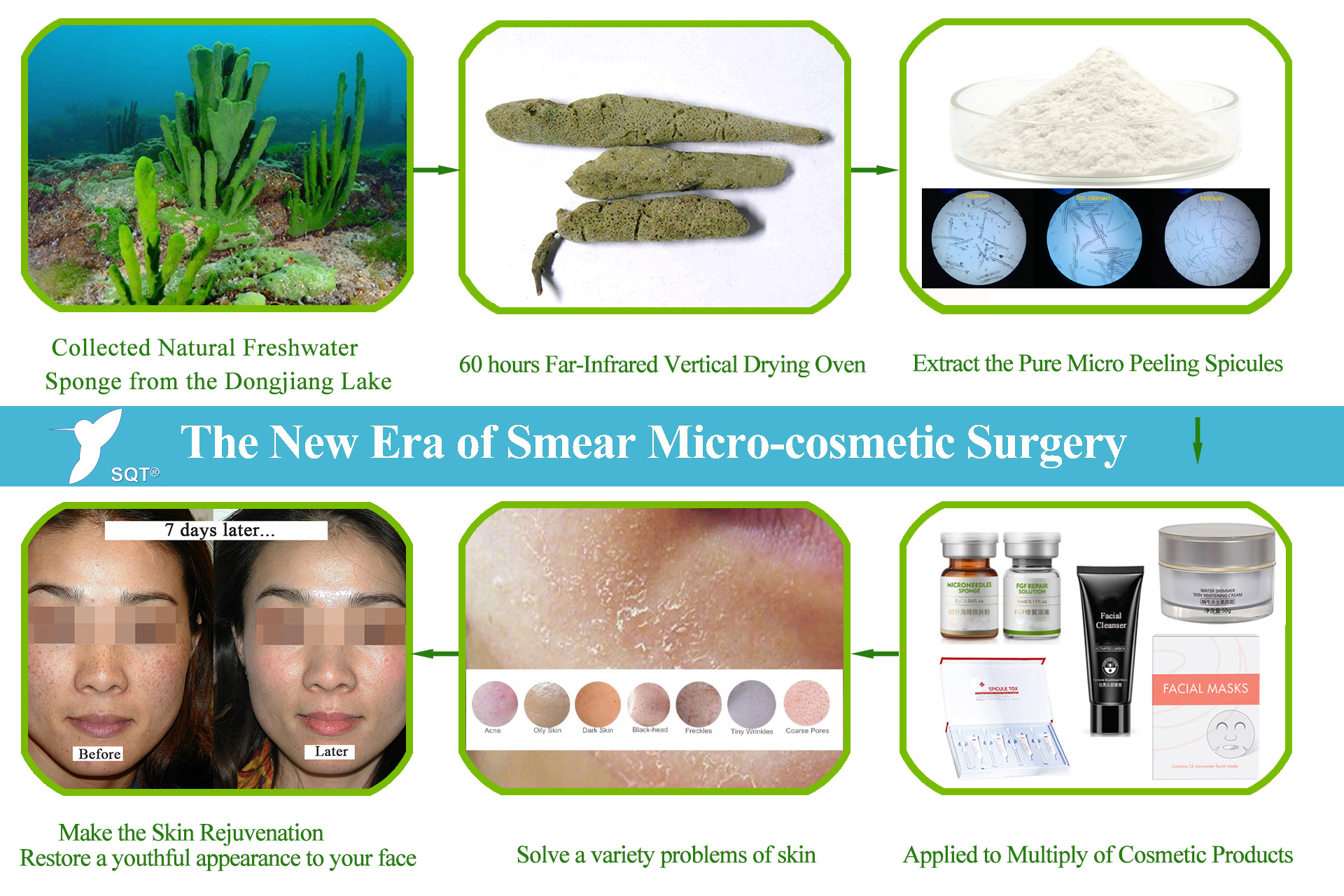 new era of smear micro cosmetic surgery