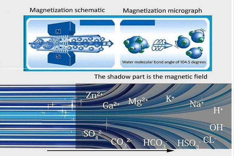 """1 """"-8"""" ممغنطة مكيف المنقي الري المياه الصناعية التأين قاعدة قوية أنيون تبادل المغناطيس MWS3770"""