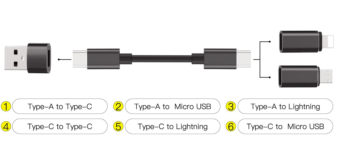 budi new Multi-functional Cable Stick 9 in 1  mobile phone charging usb cable