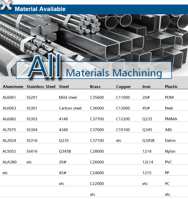 China metal oem high precision aluminum cnc machining turned components parts manufacturer