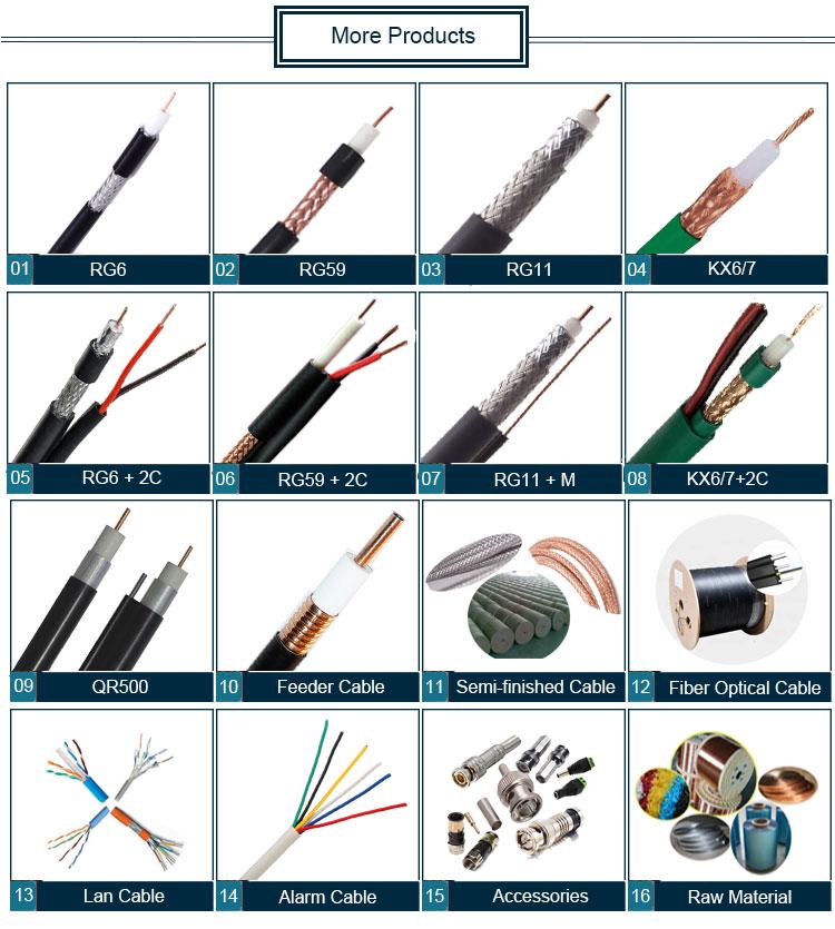 Hoek Link BNC RG6 RG59 Coax HD-Sdi Kabel Voor BMCC BMPC Hyperdeck Camera 'S