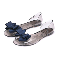 Cheap transparent fish mouth sandal jelly flat sandals pvc women sandals 2019