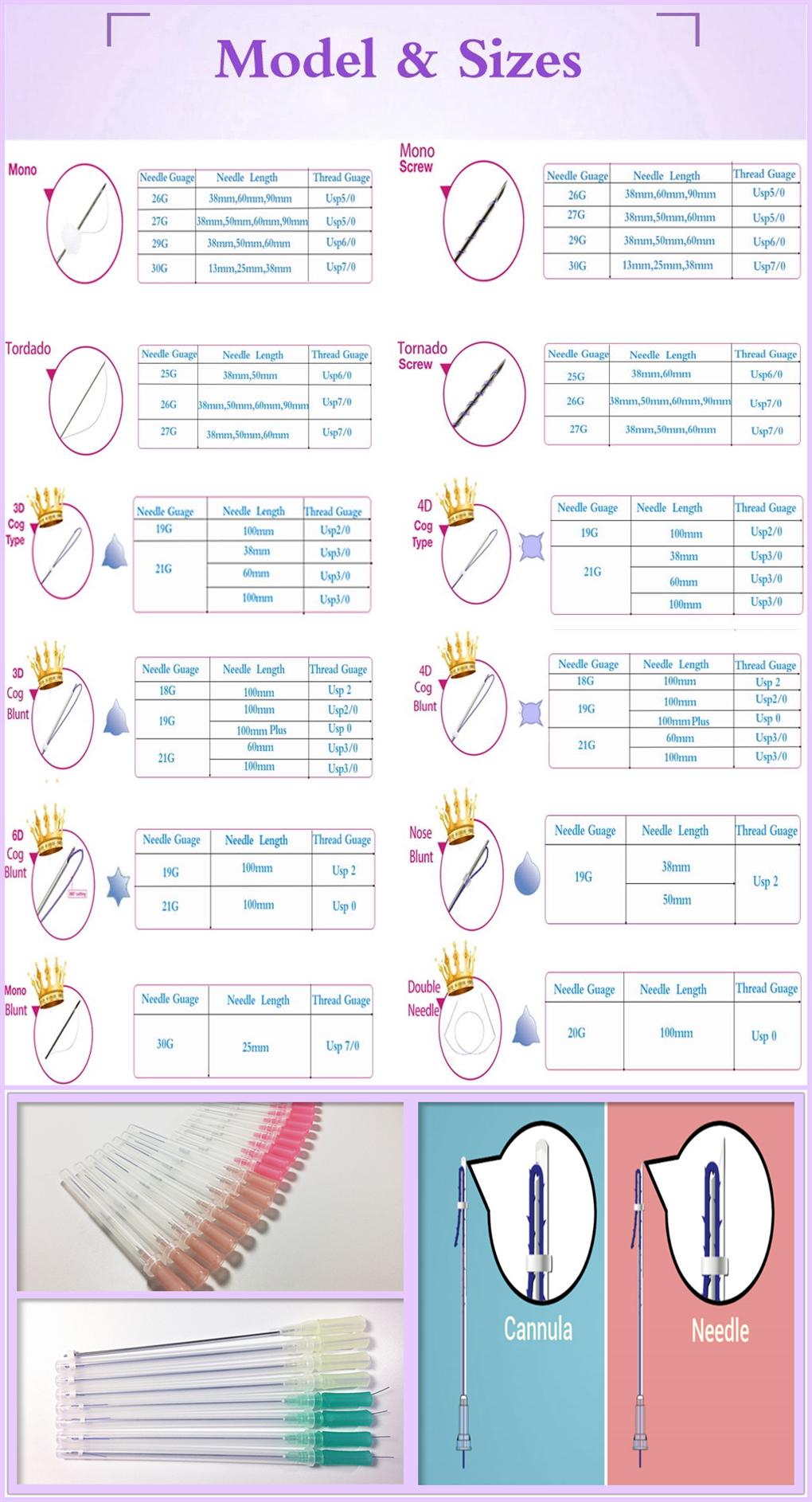 ベストセラー製品 2020 ホット CE 韓国 PDO 顔スレッドリフト糸製品 21g100mm L 鈍 4D Cog