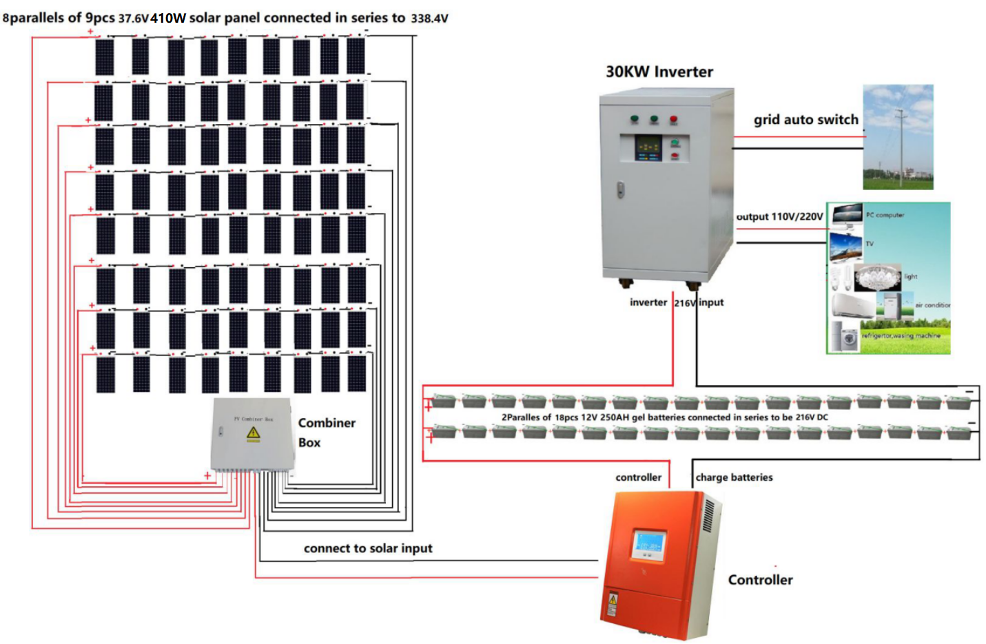 30kw solar system.png