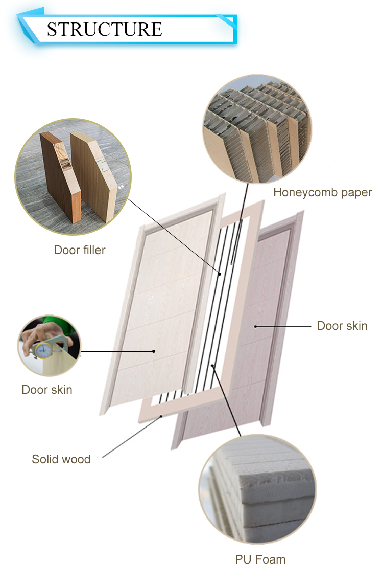 WPC material toilet door bathroom door wpc door skin waterproof and anti-scratch hot selling in Vietnam