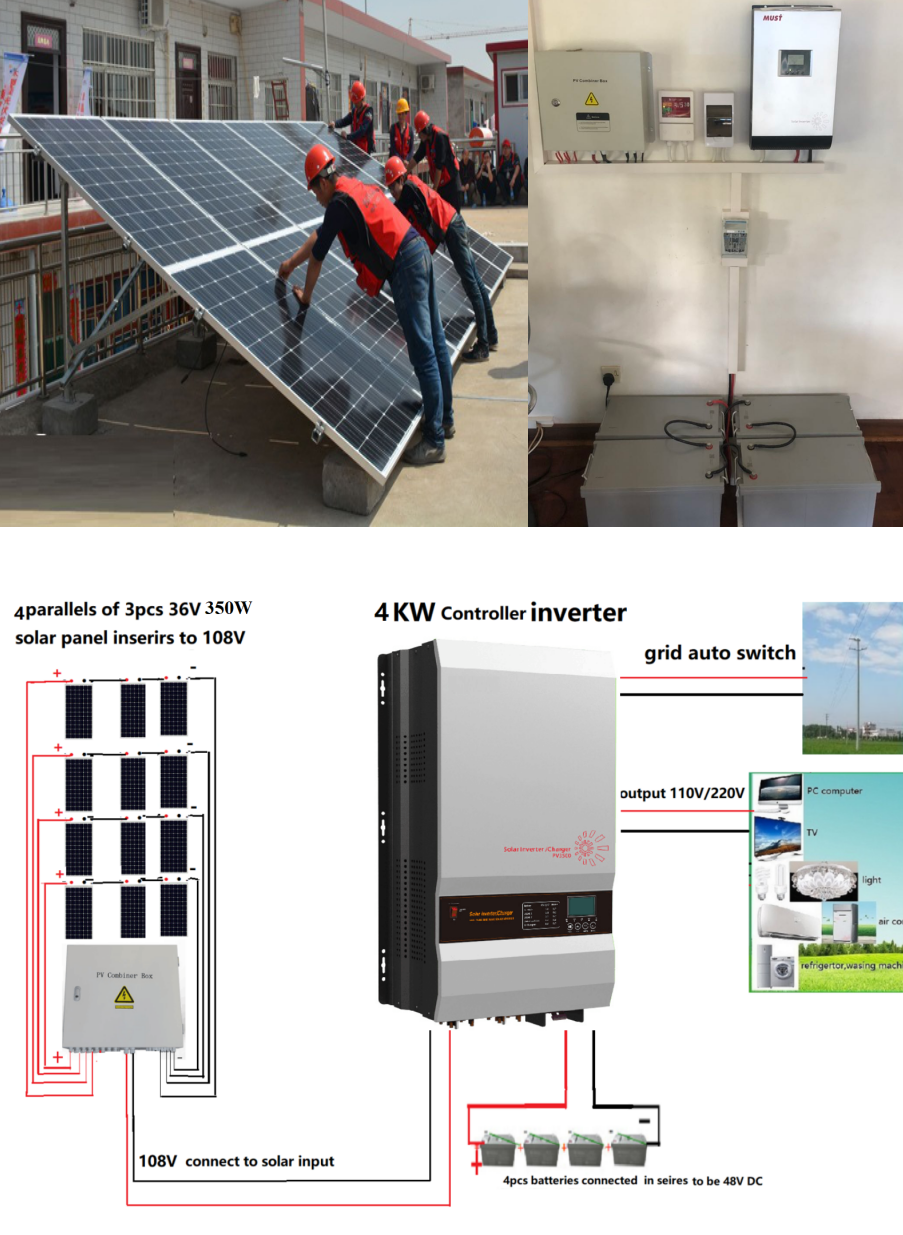 4kw solar system.png