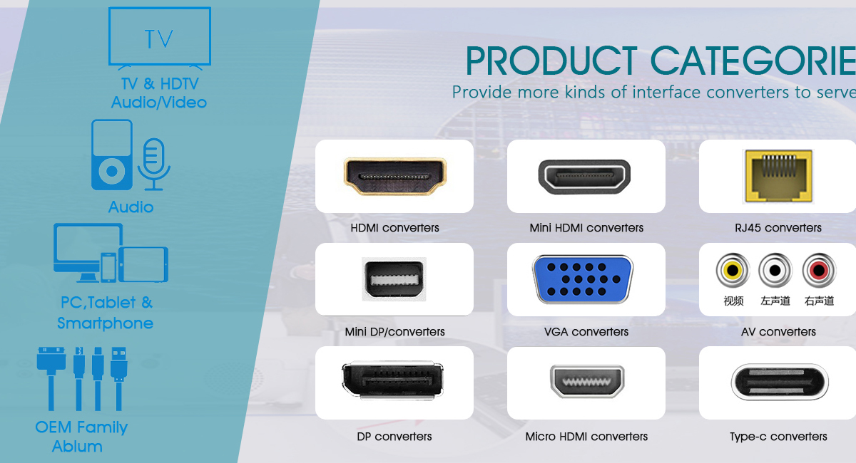 CAVO CONVERTITORE DA MINI HDMI A VGA AUDIO JACK OUTPUT;HDMI Mini male to VGA Female Video Converter Adapter Cable with Audio interface