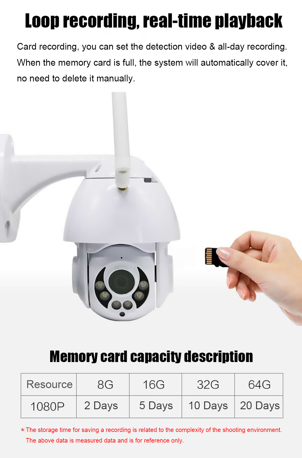 2019 Cheapest 2.5Inch IP66 weatherproof IR 1080P Outdoor Mini P2P Wifi PTZ IP Camera Onvif